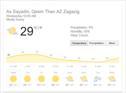 درجات الحرارة بمحافظة الشرقية