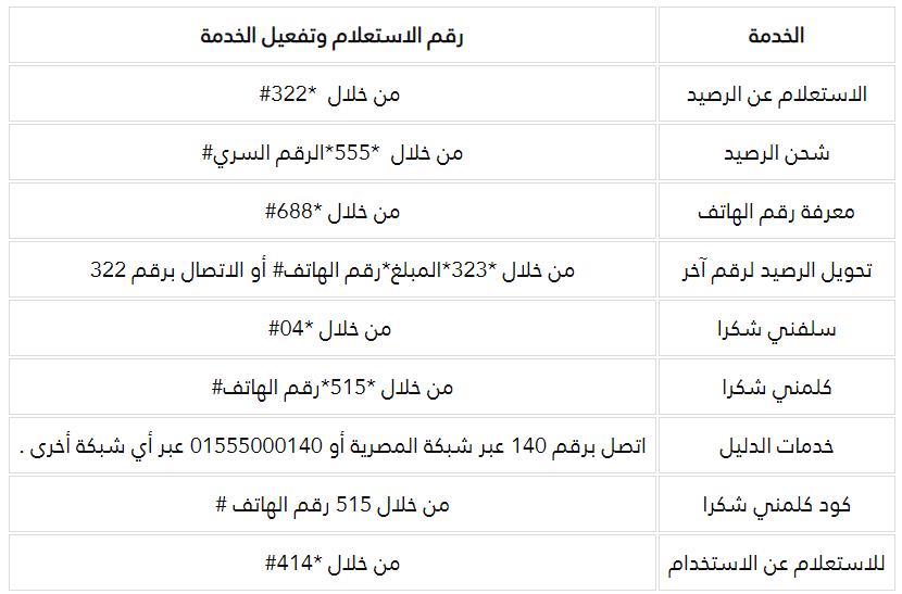 أكواد شبكة محمول المصرية للاتصالات