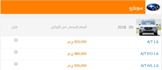مواصفات وأسعارسوباروxv فى مصر