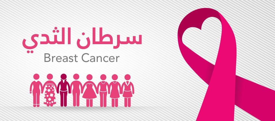 من أين يبدء سرطان الثدي؟