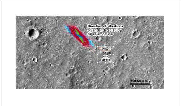 ناسا تتمكن من تسجيل صوت كوكب المريخ لأول مرة   الشرقية توداي