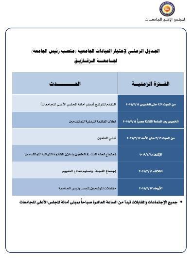 فتح باب التقدم لرئاسة جامعة الزقازيق السبت المقبل