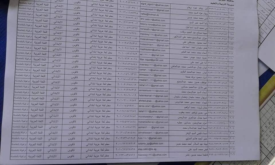 أسماء الناجحين في مسابقة العقود المؤقتة بفاقوس 8 1