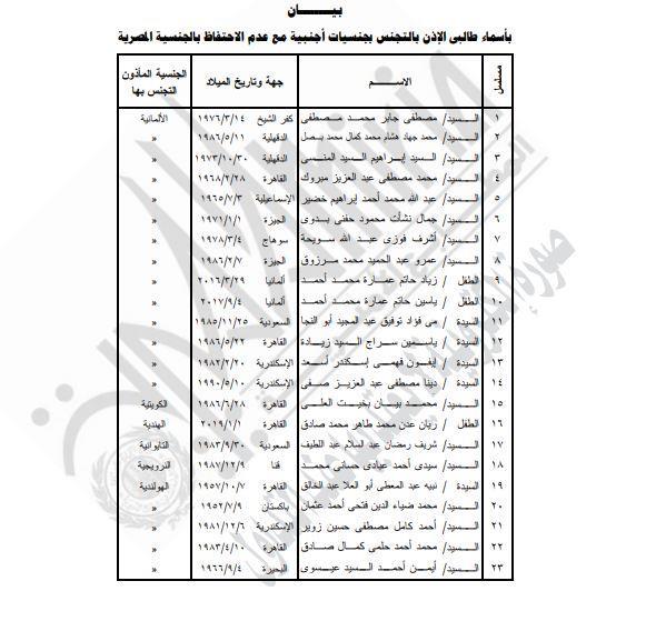 إسقاط الجنسية المصرية عن 23 شخصًا